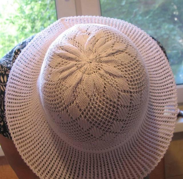 Колпачок шляпки принимает