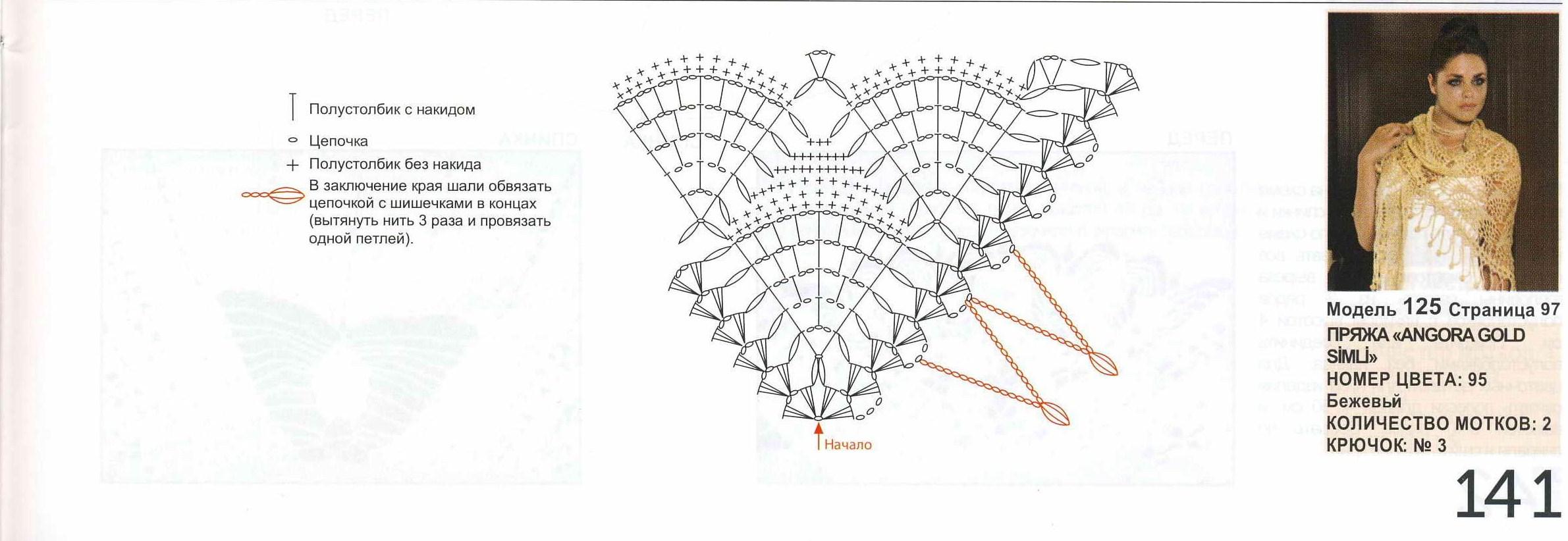 Узоры и схемы вязания крючком шалей с угла для начинающих