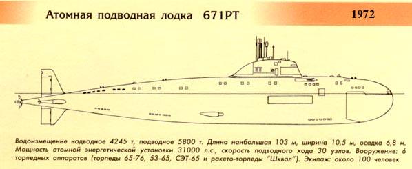 электроэнергия с атомной лодки