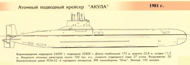 ттх подводных лодок курск