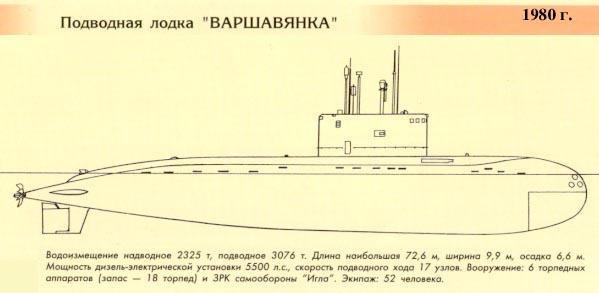 варшавянка подводная лодка сколько ракет калибр