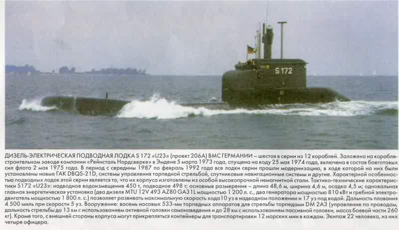 мощность дизельного подводной лодки