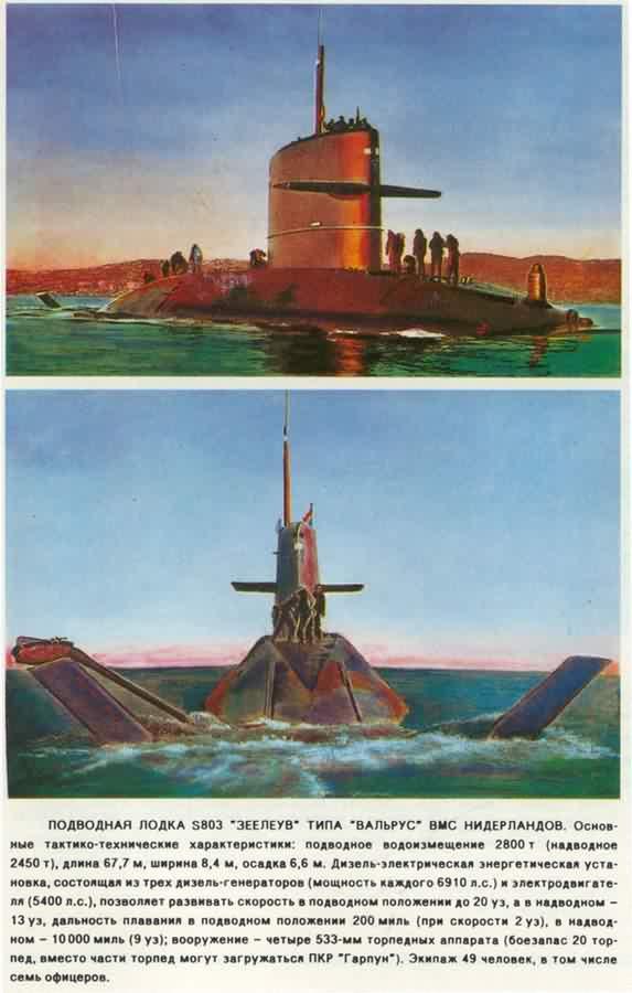 что такое водоизмещение подводной лодки