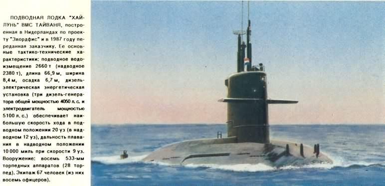 быстроходные подводные лодки россии