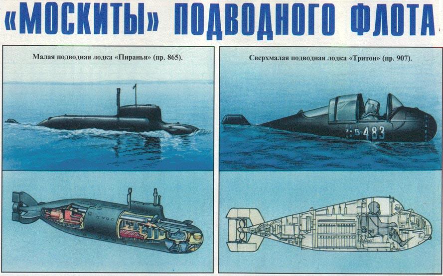 немецкие сверхмалые подводные лодки второй мировой войны
