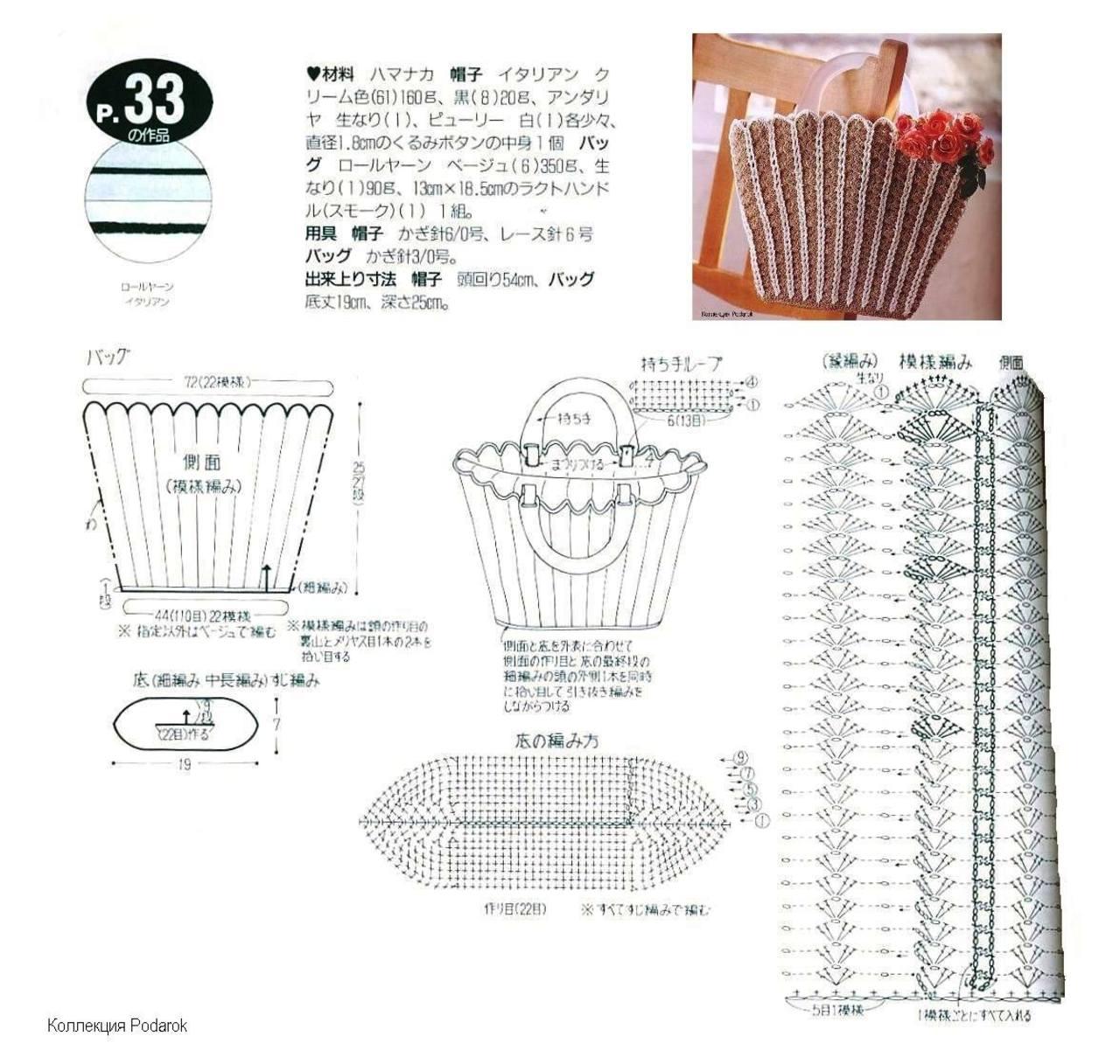 Схемы вязание сумок крючком мусорных пакетов