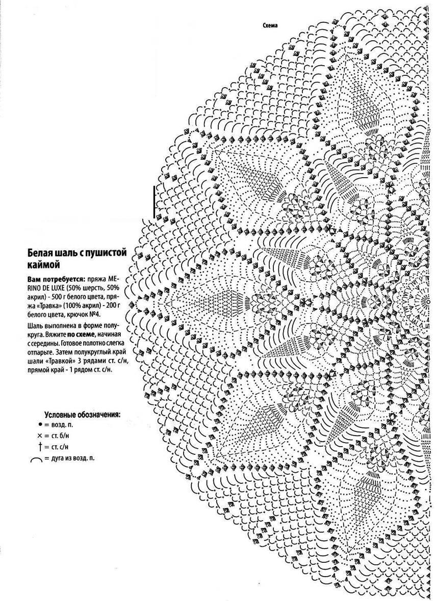Вязаные шали Вязание крючком и спицами, модели и схемы с. Вязаные шали Страница 2 Вязание крючком и спицами