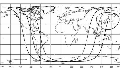 проекция траектории орбиты аппарата на земную поверхность