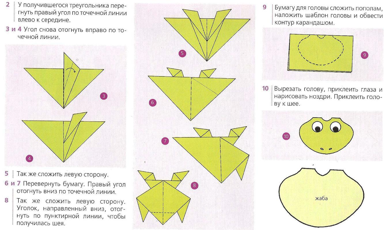 Как сделать из бумаги лягушку фото пошагово