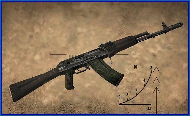 новые модели оружия для сталкера