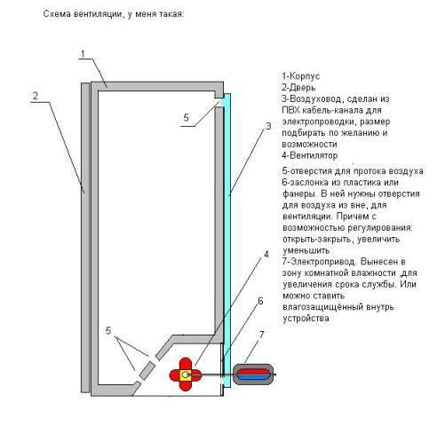 схема электрическая принципиальная деревообрабатывающего станка