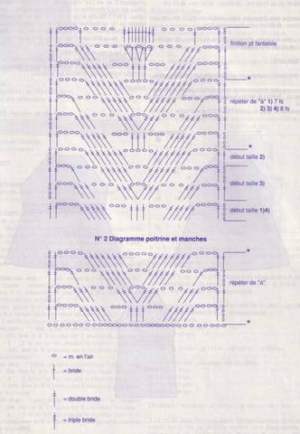 туника с клоском схема