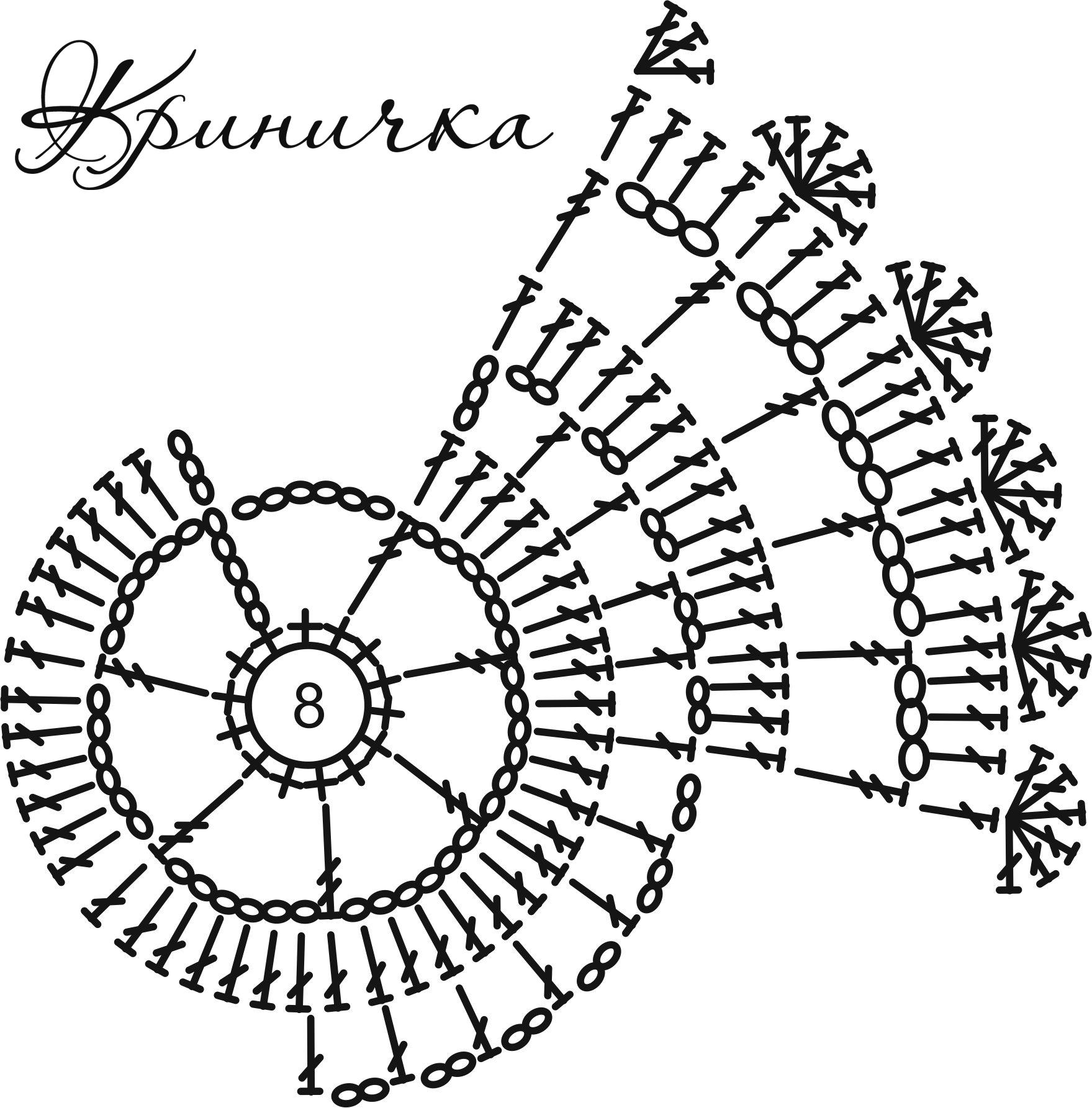 Рисунок для кругового вязания крючком