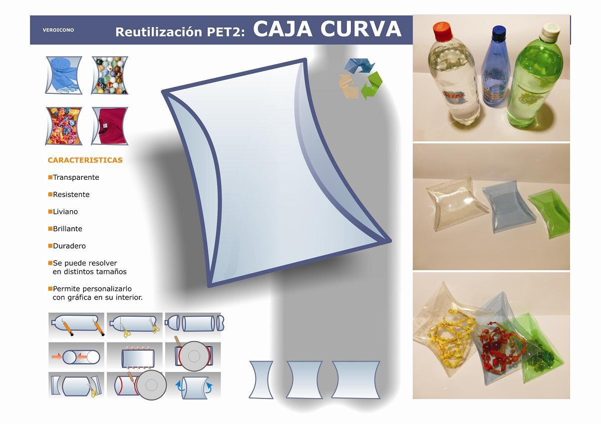 Упаковка из пластиковой бутылки своими руками