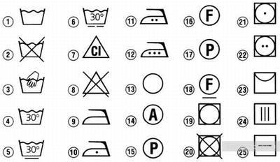 Значение знаков на лейблах одежды. 637768_m