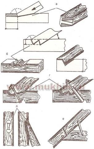 стропильная система - узлы