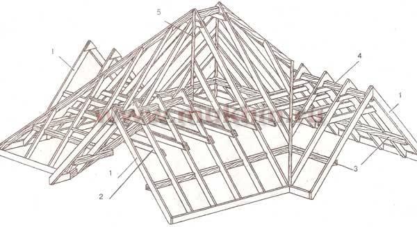 конструкция фальмовой крыши с тремя фронтонами