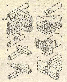 узлы и детали бревенчатых стен