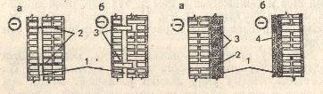 слева кирпичные стены с воздушными прослойками