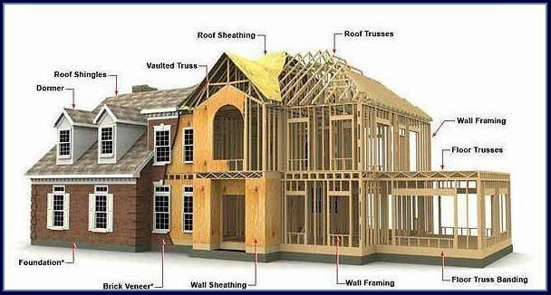 деревянные каркасные дома - строительство