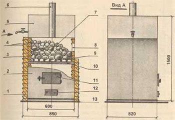 металлическая печь - каменка