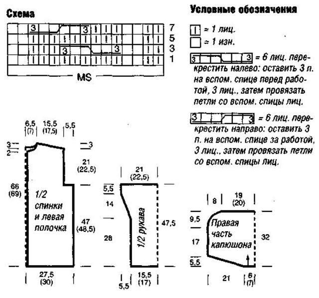 Схемы вязания кофт с капюшоном