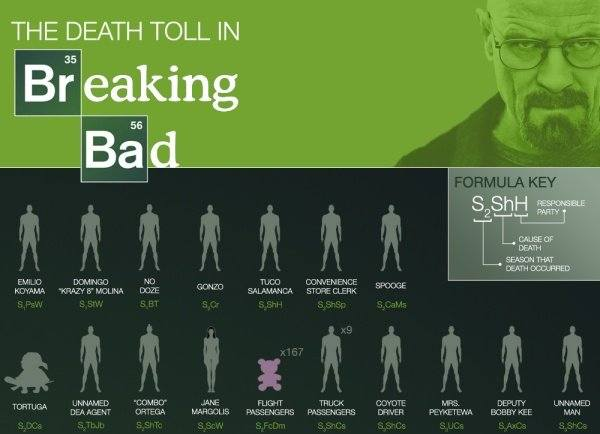 Breaking-Bad-Death-Toll-Preview