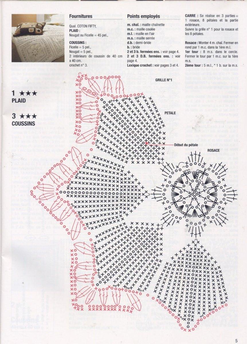 Креативные пледы крючком схема
