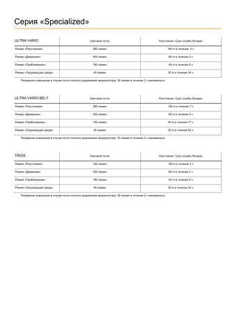 Petzl - тех. характеристики 2012 04