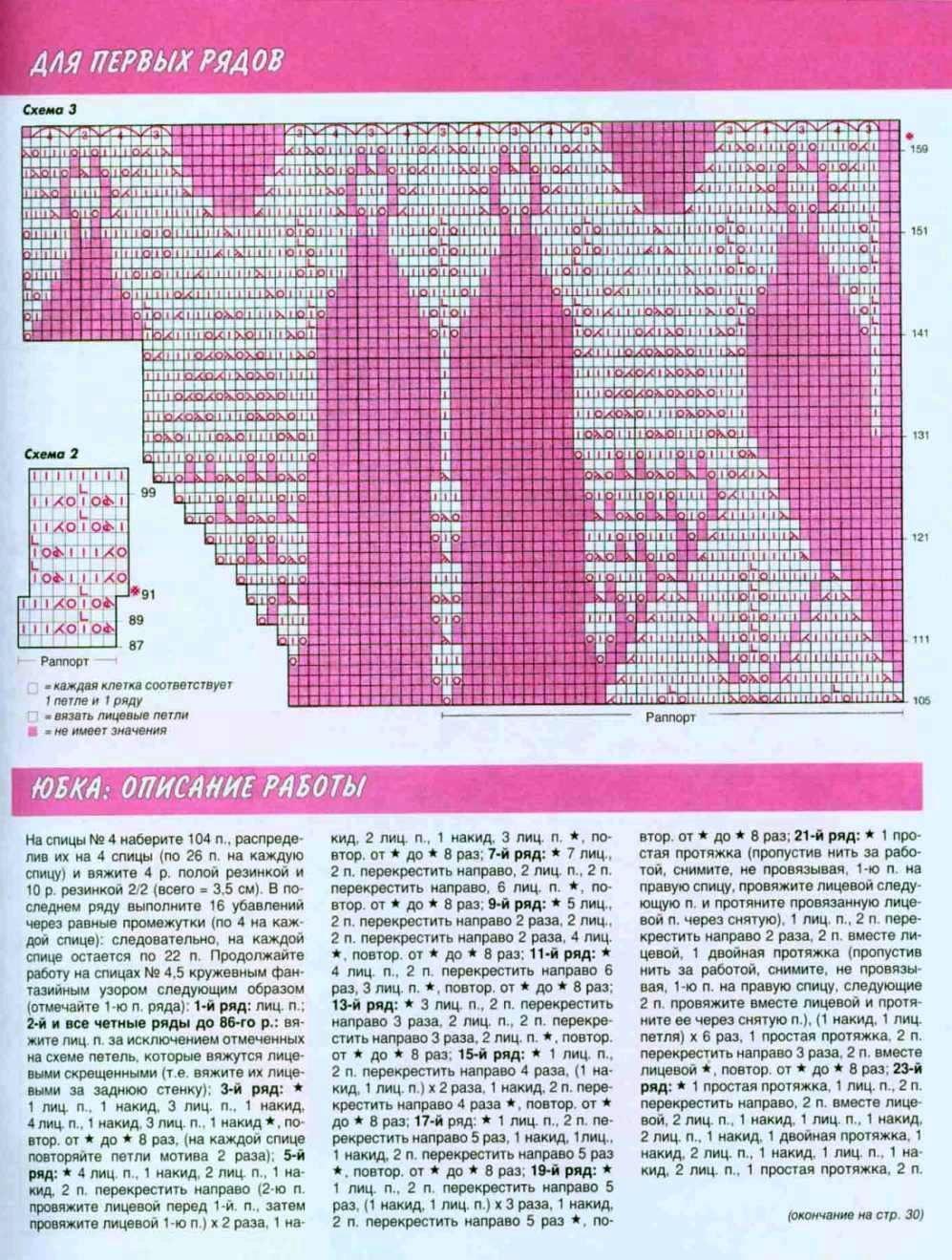 Поиск на Постиле: Ажурные юбки спицами 21