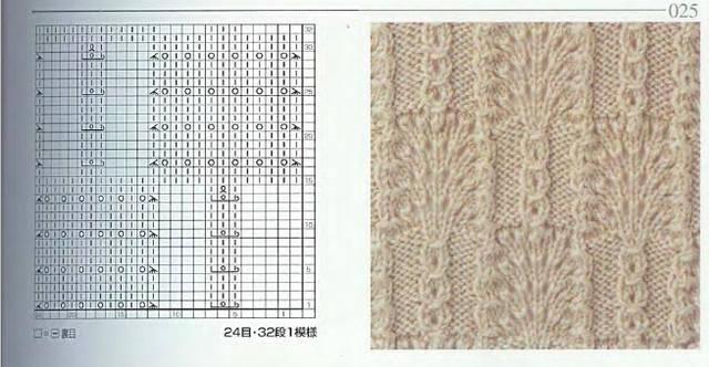 Вязание крючком для коврики