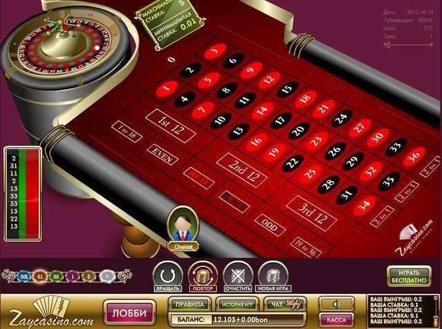 Работать в казино – финансы будут вас то радовать, то огорчать