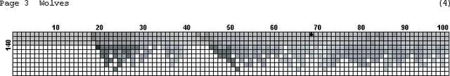 147 Para volkov(2)