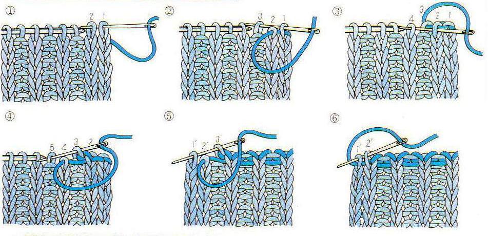 Вязание спицами начинающих описанием