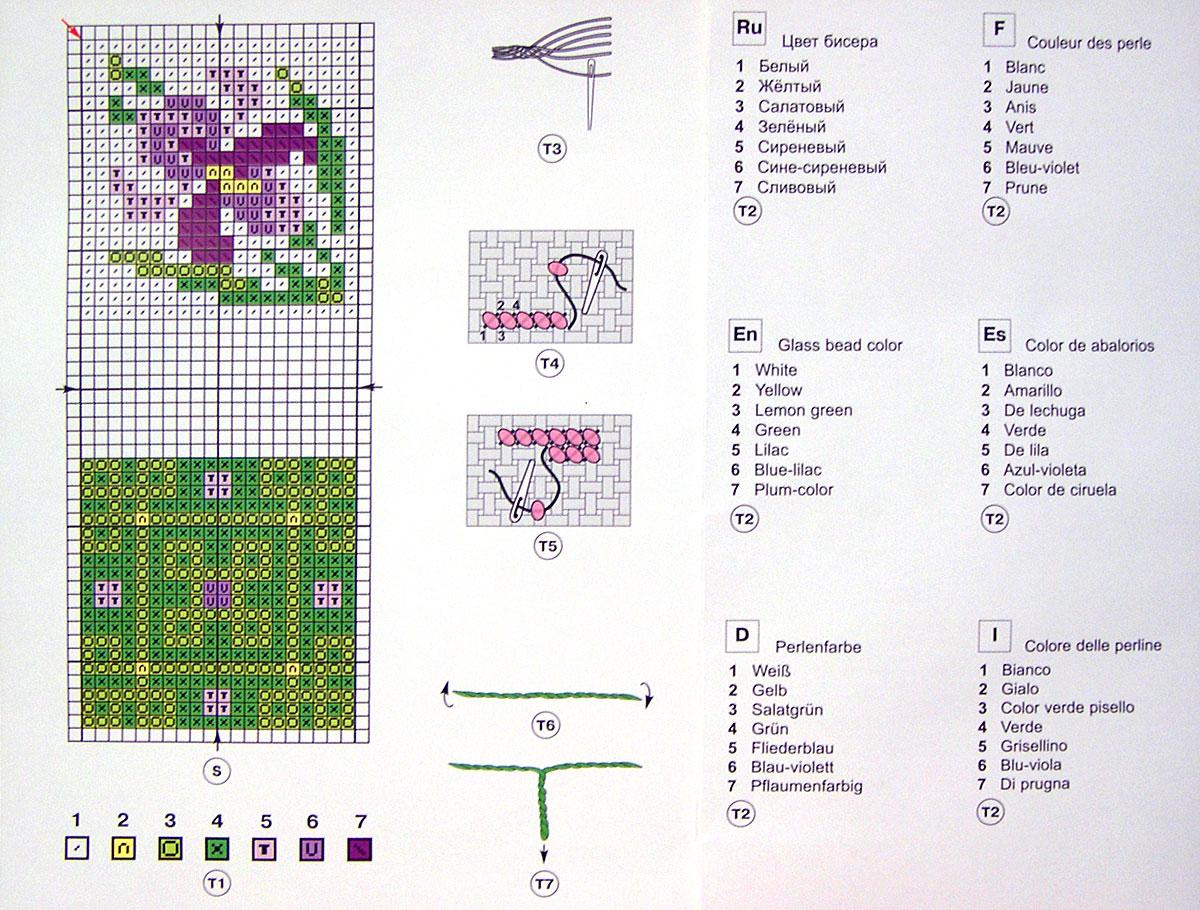 Схемы вышивки маячков для ножниц 349
