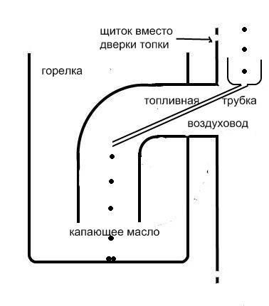 Схемы котлов на отработанном масле своими руками