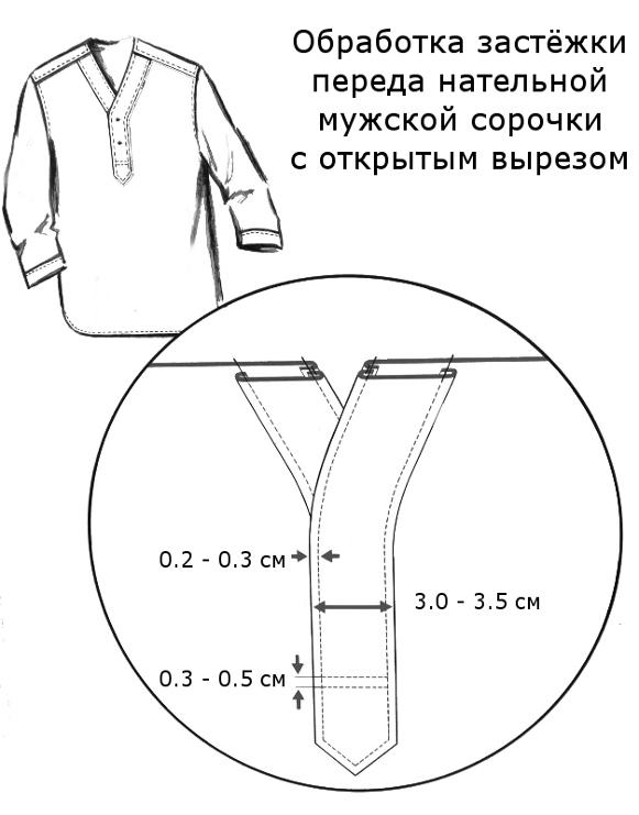 Обработка горловины рубашки / VFL.Ru это, фотохостинг без регистрации, и быстрый хостинг изображений.
