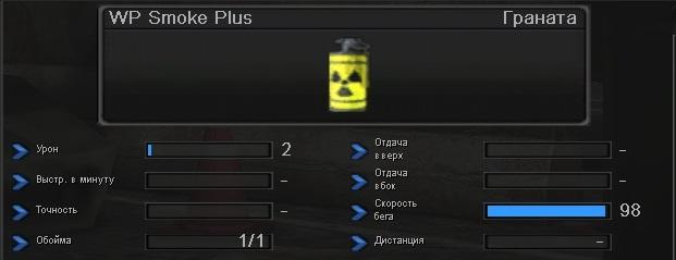 Характеристика WP Smoke Plus
