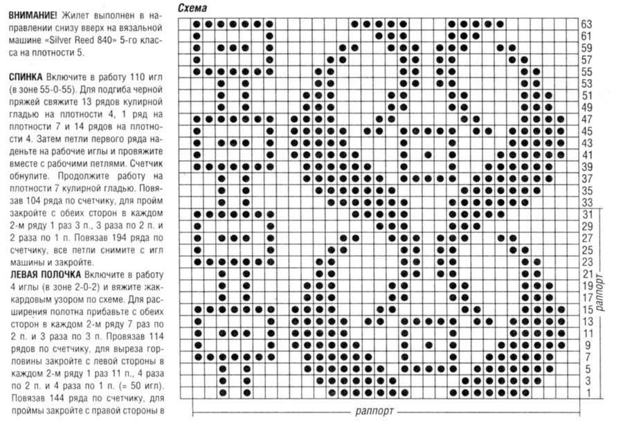 Вязание спицами орнамент схемы и описание