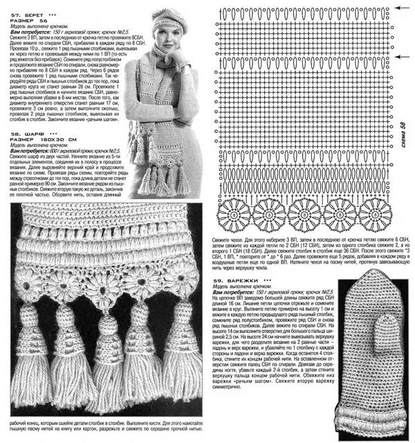 модели описания и Схемы вязание салфеток спицами