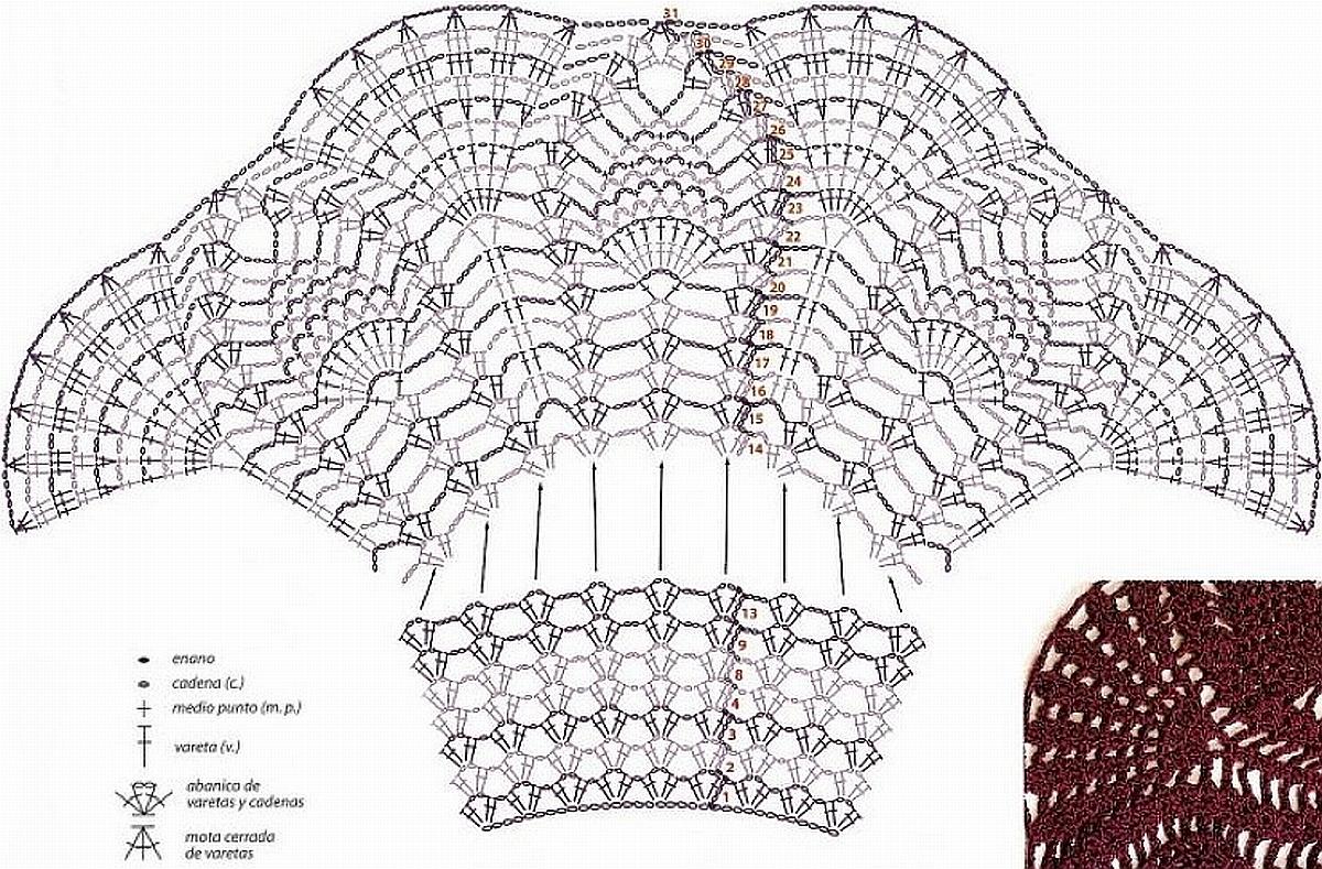 Вязание крючком юбок схемой ананас 864