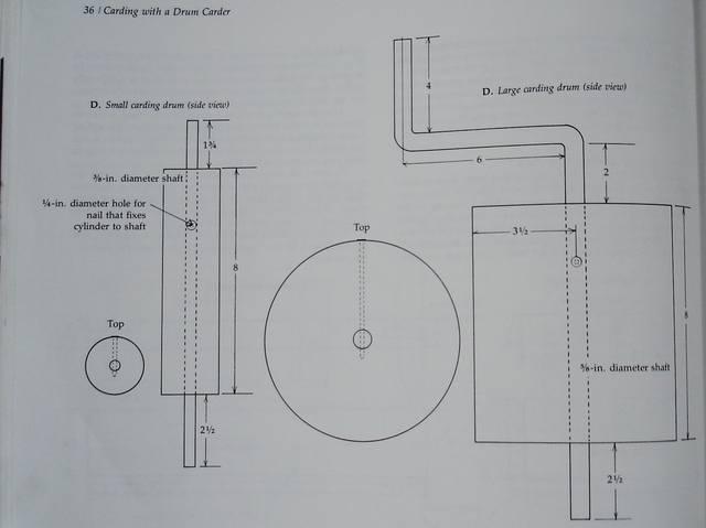 Кардер для шерсти барабанный со схемой и чертежами