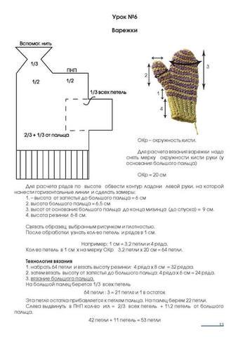 Варианты вязания варежек на