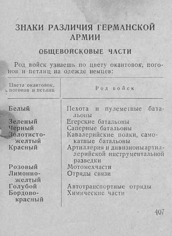 Спутник партизана, 1942 год. 1688866_m