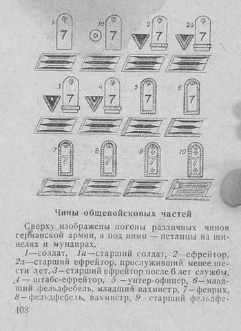Спутник партизана, 1942 год. 1688891_m