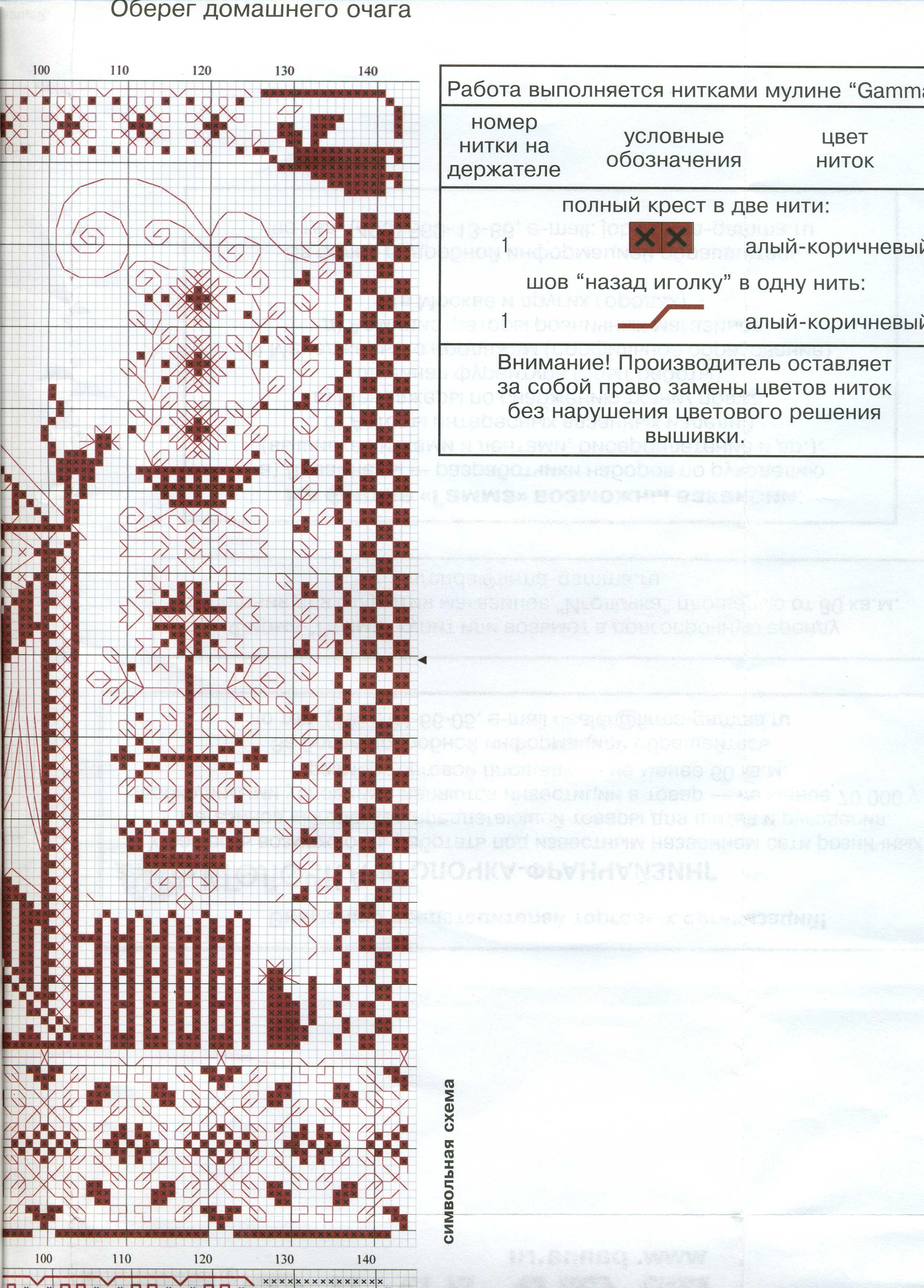 Вышивка крестом домашний оберег схема вышивки