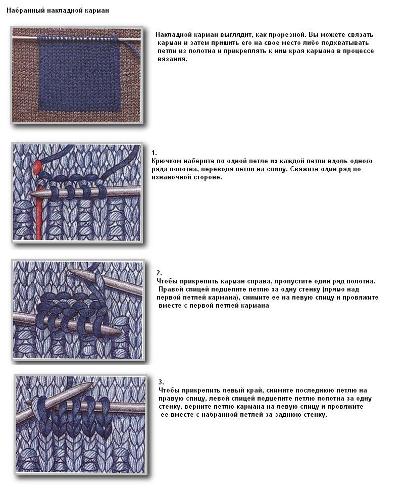Прорезной карман вязание спицами 491