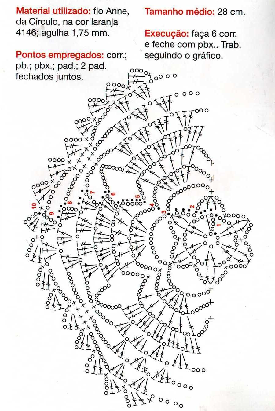 Вязание крючком схемы для начинающих салфетки лёгкие схемы