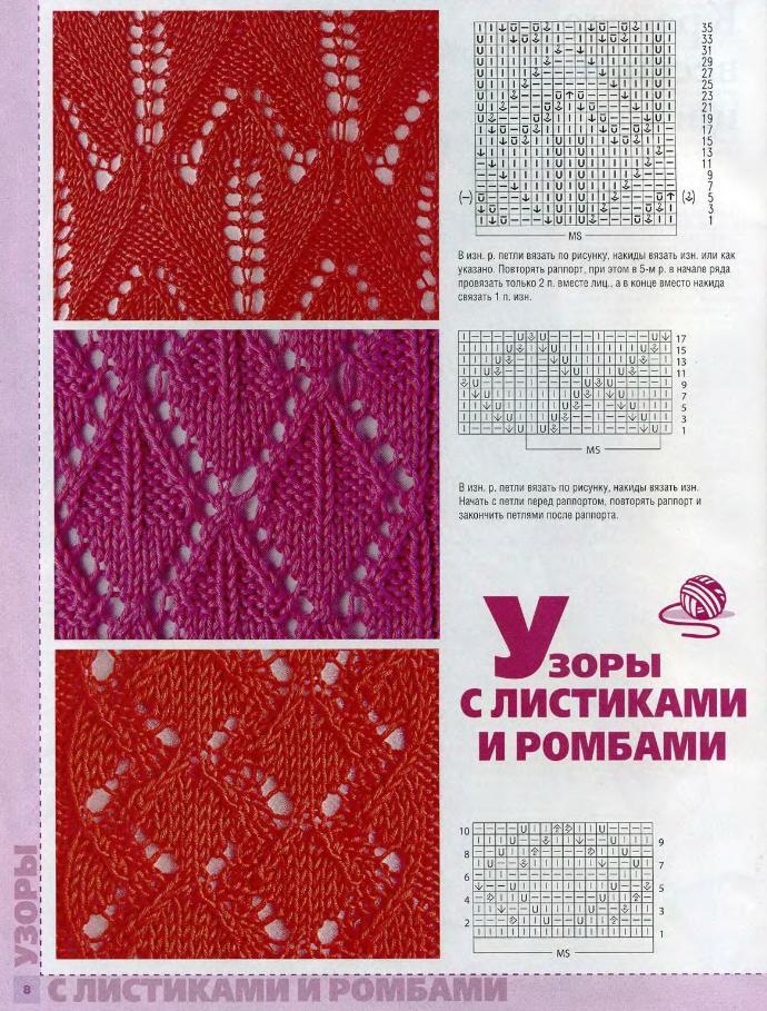 Образцы ажурных узоров для вязания спицами со схемами. узоры спицами для края изделия Кустики