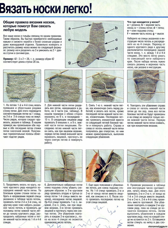 Как связать носки спицами пошаговое фото
